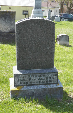 Jack Willard