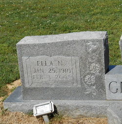 Ella Belle <i>Newton</i> Gibson
