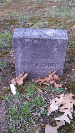 John A. Chubb