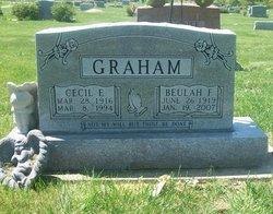 Beulah F. <i>Parrish</i> Graham