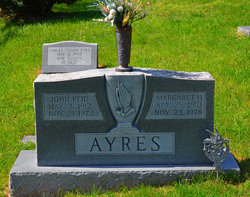 John Reid Ayres