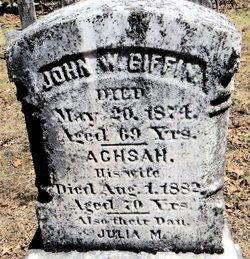 John Watson Giffin