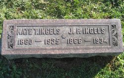 James Finley Ingels