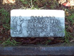 Mary Ann Barbarotto