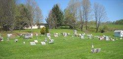 Middlecreek Cemetery