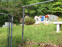 Miller Family Cemetery