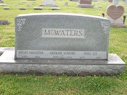 Absolum Sanders McWaters