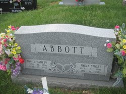 Rev James Early Abbott