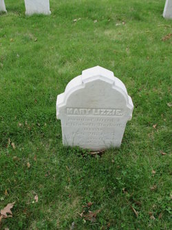 Mary Lizzie Haskell
