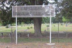 Englevale Cemetery