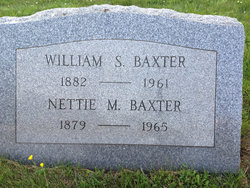 Nettie Mae <i>Bickley</i> Baxter