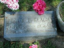 Lucy <i>Fike</i> Beach