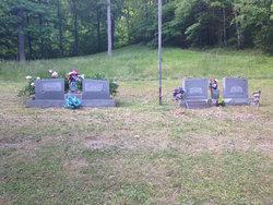 Ratliff Family Cemetery