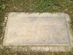 Daniel Thomas Dan Painter