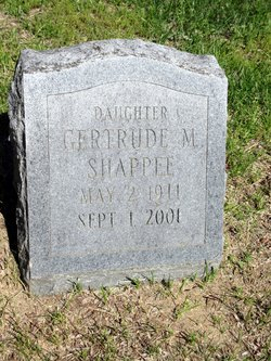 Gertrude May Shappee
