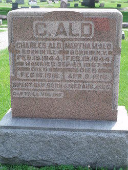 Pvt Charles Ald