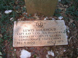 Lewis Aderhold