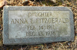 Anna E Fitzgerald