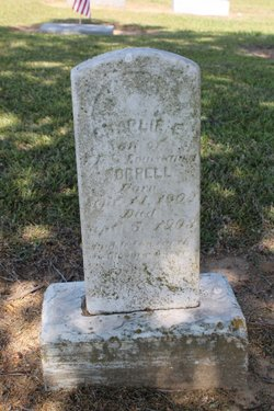Charlie F. Sorrell