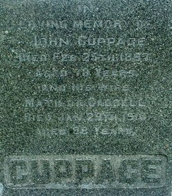 John Cuppage