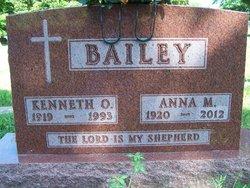 Anna M <i>Wagner</i> Bailey
