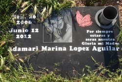 Adamari Marina Lopez Aguilar