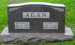 Harry R. Agan