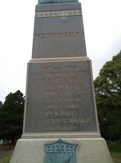 Capt Samuel F Willard