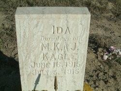 Ida Kagle