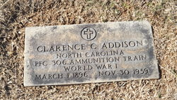 Clarence C. Addison