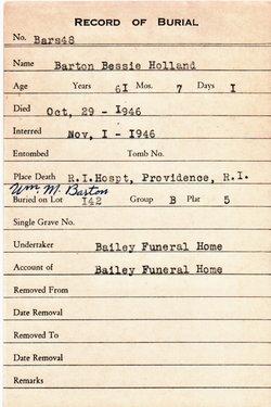 Bessie Holland <i>Kennedy</i> Barton