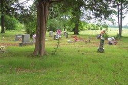 Bedingfield Cemetery
