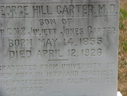 Dr George Hill Carter