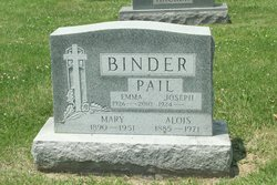 Alois Louis Binder