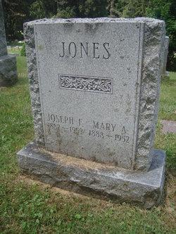 Joseph Francis Jones