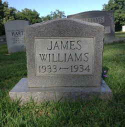 James D Williams
