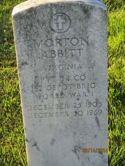 Morton Abbitt
