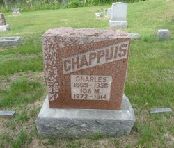 Charles Chappuis