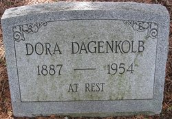 Dora Dagenkolb
