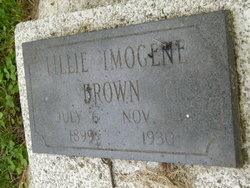 Lillian Imogene Lizzy <i>Parnell</i> Brown