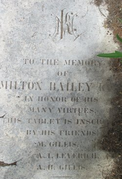 Milton Bailey Kidd