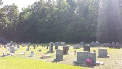 Jones-Whaley Cemetery