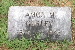 Amos Mason Gurley