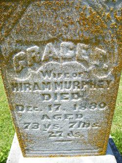 Grace F. <i>Mitchell</i> Murphey