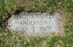 Anageta <i>Hanley</i> Anderson