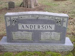 Charles Hugh Anderson