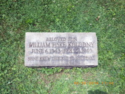 William Fiske Kolodny