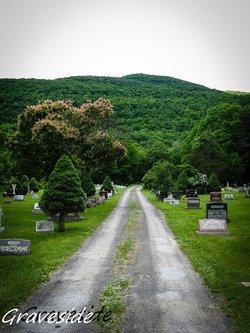 Hudler Cemetery