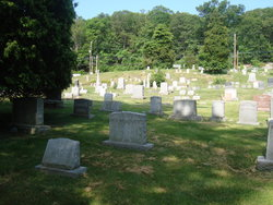 Highland Union Cemetery