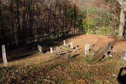 Hammer Cemetery